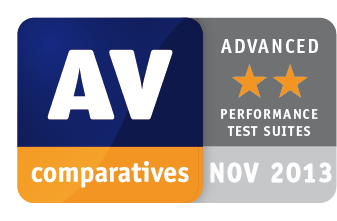 AV Comparitives
